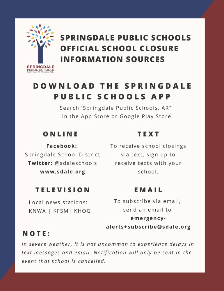 SPS Closure Information