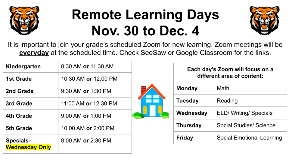 Synchronous Learning Schedule