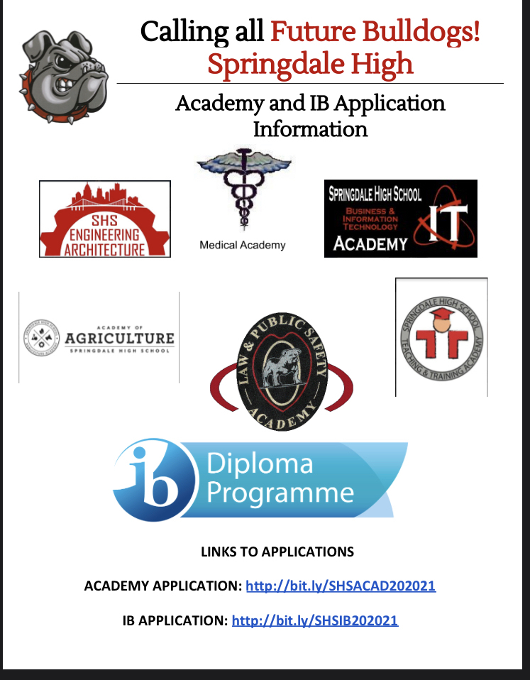Academy IB Applications